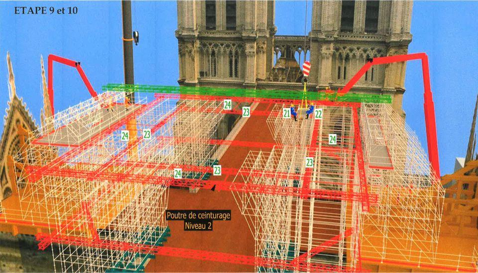 Eine 3D Annimation auf der in Organge eine Gerüstkonstruktion zur Stütze eingezeichnet ist.