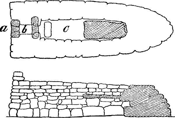 Architektonische Zeichnung des Grabmonuments. Einmal von Oben. Hier ist die Schifförmiege Grundfläche zu sehen. Ein eingang und ein Raum am Heck, und eine eingezogene Steinplatte am Bug. AQuf einer zweiten Zeichnung ist das Gebäude von der Seite zu sehen. auch hier die eingezogene Steinplatte.